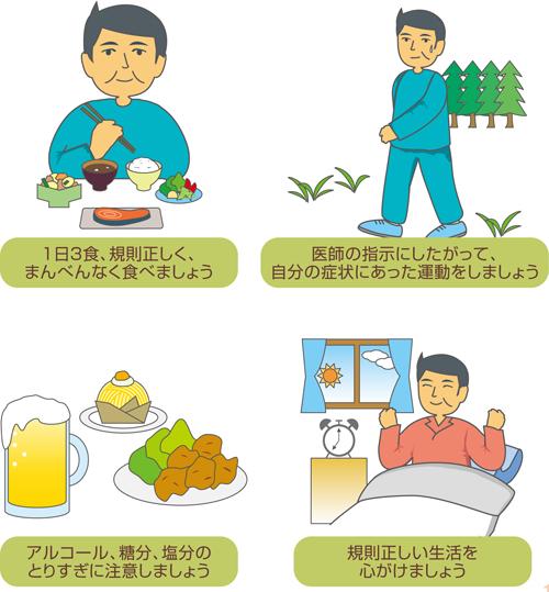 血糖コントロール